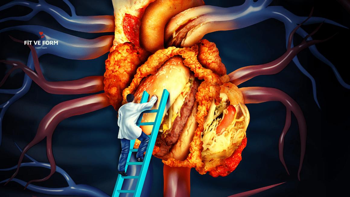 Kolesterol ilaçları