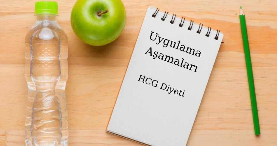 HCG Diyeti